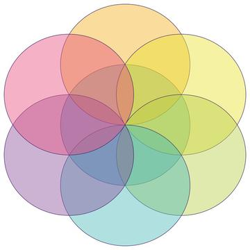 The Seed of Life Rainbow, The Flower of Life